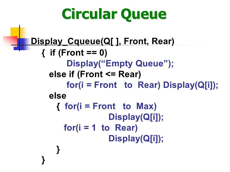 Circular Queue Display_Cqueue(Q[ ], Front, Rear) { if (Front == 0)